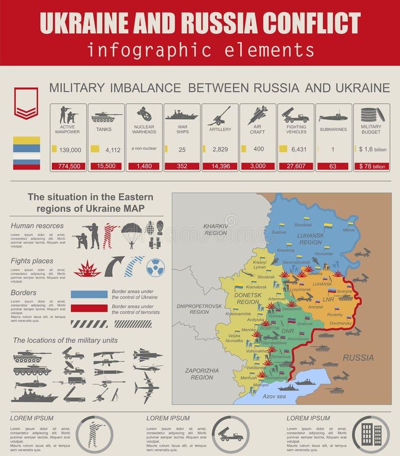 Infographic πρότυπο σύγκρουσης της Ουκρανίας και της Ρωσίας στρατιωτικό Situa απεικόνιση αποθεμάτων