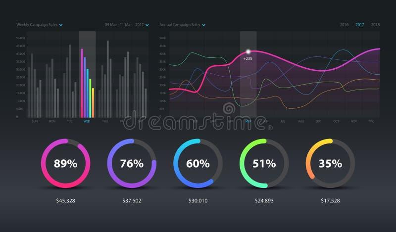 Infographic πρότυπο ταμπλό με τις εβδομαδιαίες και ετήσιες γραφικές παραστάσεις στατιστικών σύγχρονου σχεδίου Διαγράμματα πιτών,  διανυσματική απεικόνιση