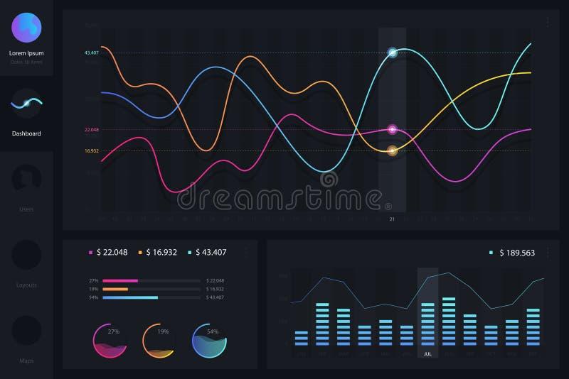 Infographic πρότυπο ταμπλό με τις ετήσιες γραφικές παραστάσεις στατιστικών σύγχρονου σχεδίου Διαγράμματα πιτών, ροή της δουλειάς, απεικόνιση αποθεμάτων