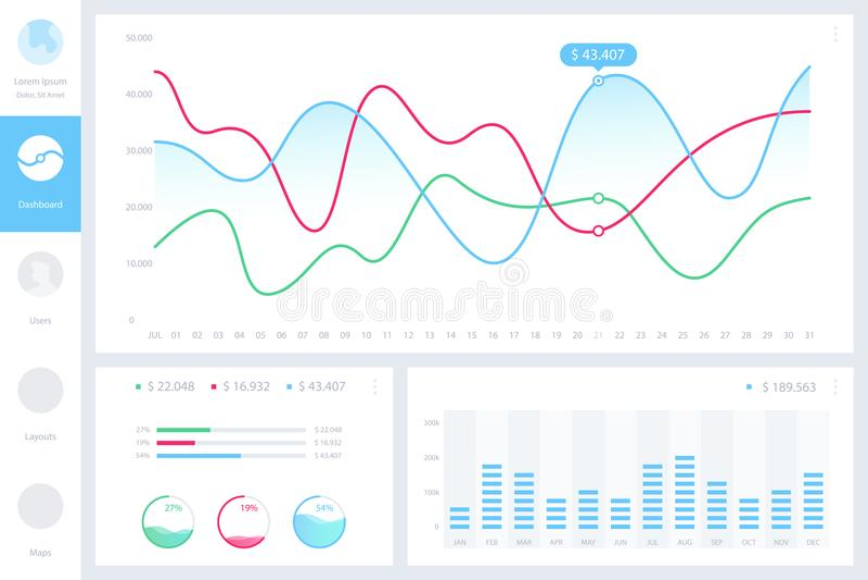 Infographic πρότυπο ταμπλό με τις ετήσιες γραφικές παραστάσεις στατιστικών σύγχρονου σχεδίου Διαγράμματα πιτών, ροή της δουλειάς, ελεύθερη απεικόνιση δικαιώματος
