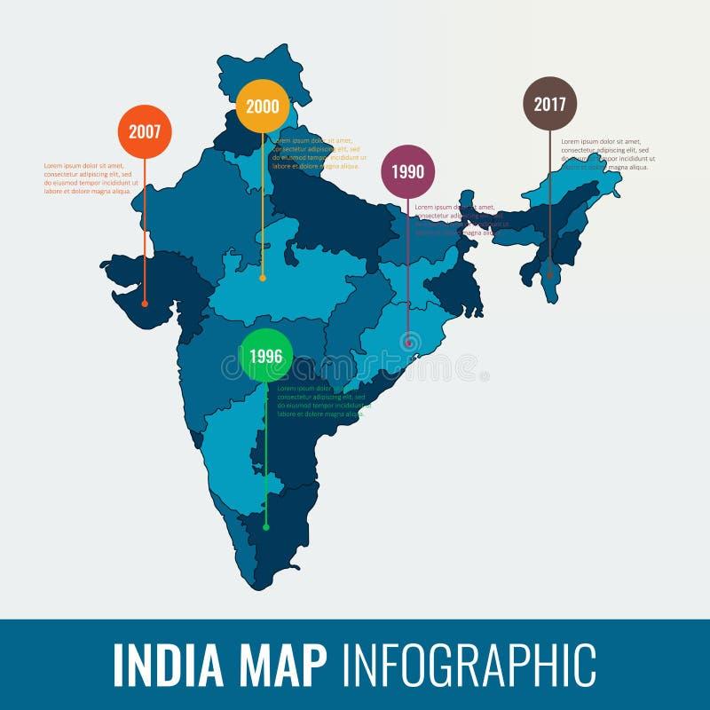 Infographic πρότυπο χαρτών της Ινδίας Όλες οι περιοχές είναι επιλέξιμες διάνυσμα ελεύθερη απεικόνιση δικαιώματος