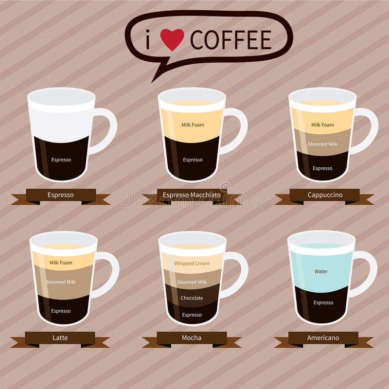 Infographic στοιχεία καφέ ο καφές πίνει τους τύπους διανυσματική απεικόνιση
