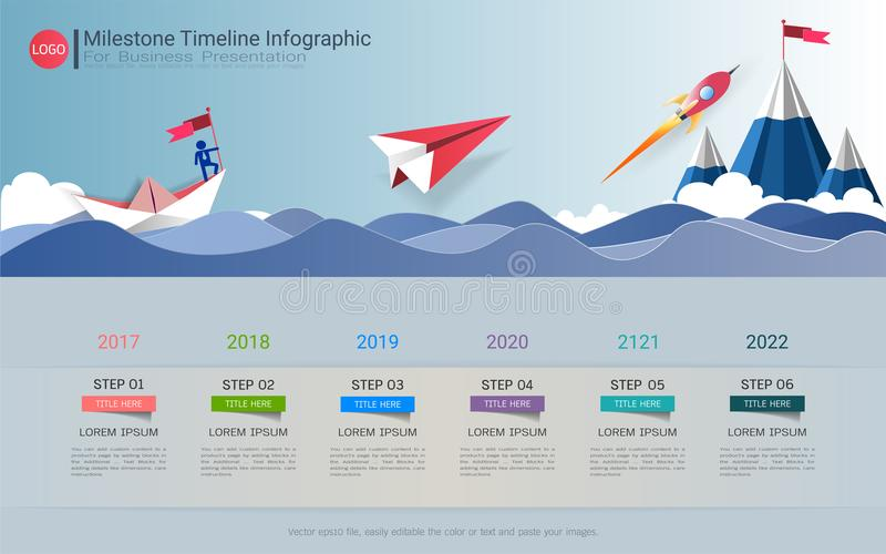 Infographic σχέδιο υπόδειξης ως προς το χρόνο κύριων σημείων απεικόνιση αποθεμάτων