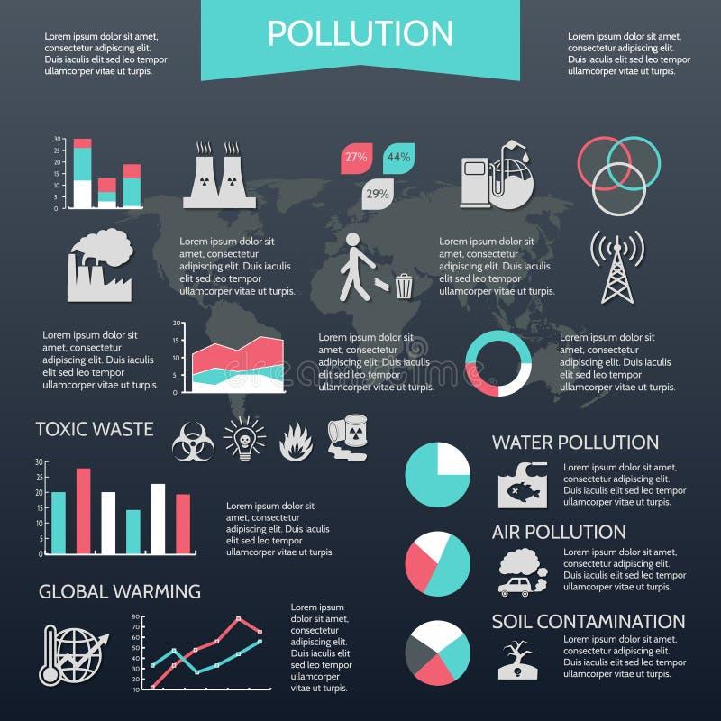 Infographic σύνολο ρύπανσης διανυσματική απεικόνιση