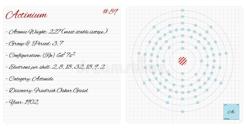 Infographic του στοιχείου του ακτινίου διανυσματική απεικόνιση