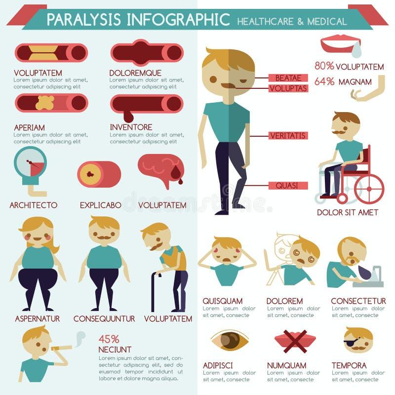 Infographic υγειονομική περίθαλψη παράλυσης και ιατρικός απεικόνιση αποθεμάτων