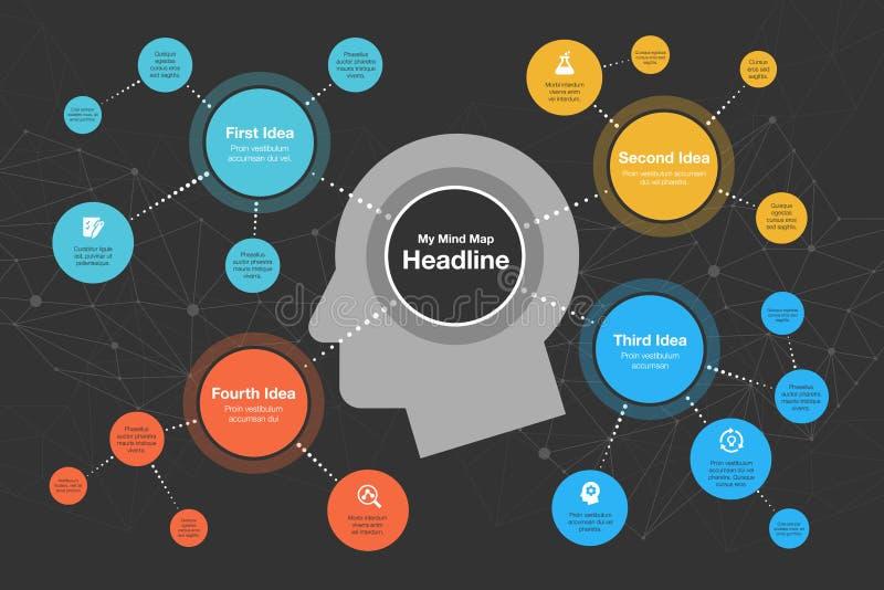 Infographic для шаблона визуализирования карты разума иллюстрация штока