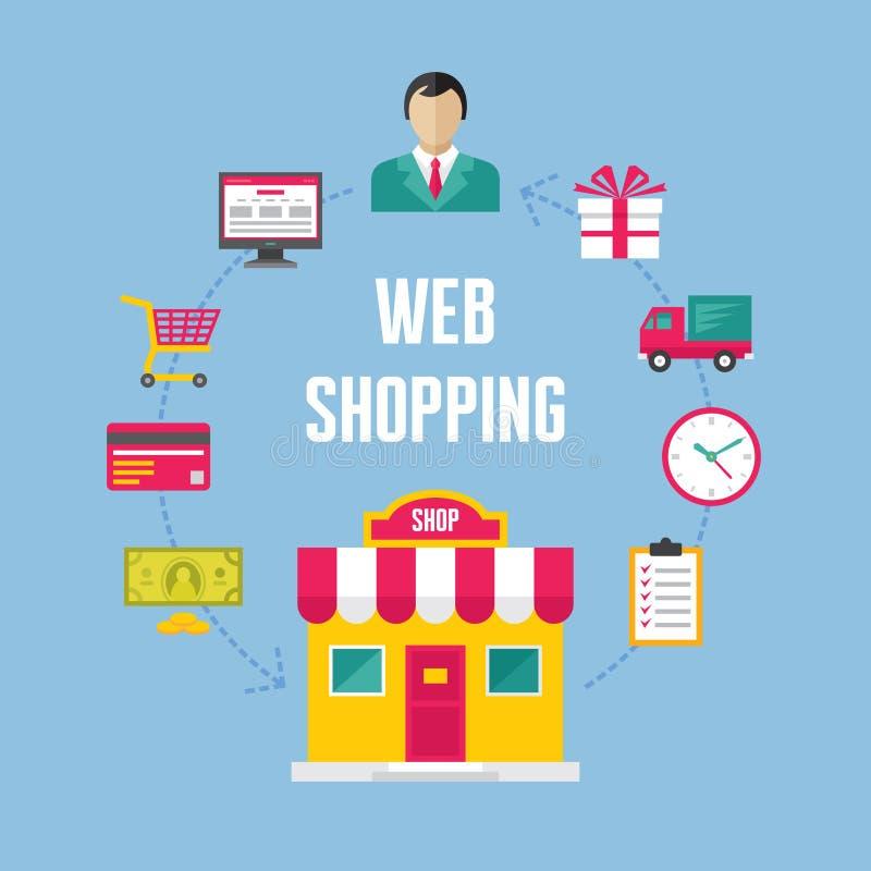 Infographic affärsidé - rengöringsdukonline-shopping stock illustrationer