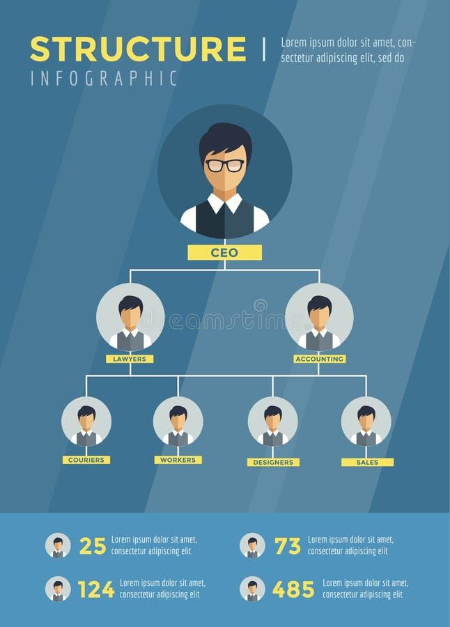 Infographic affärsstrukturInfographic träd vektor illustrationer