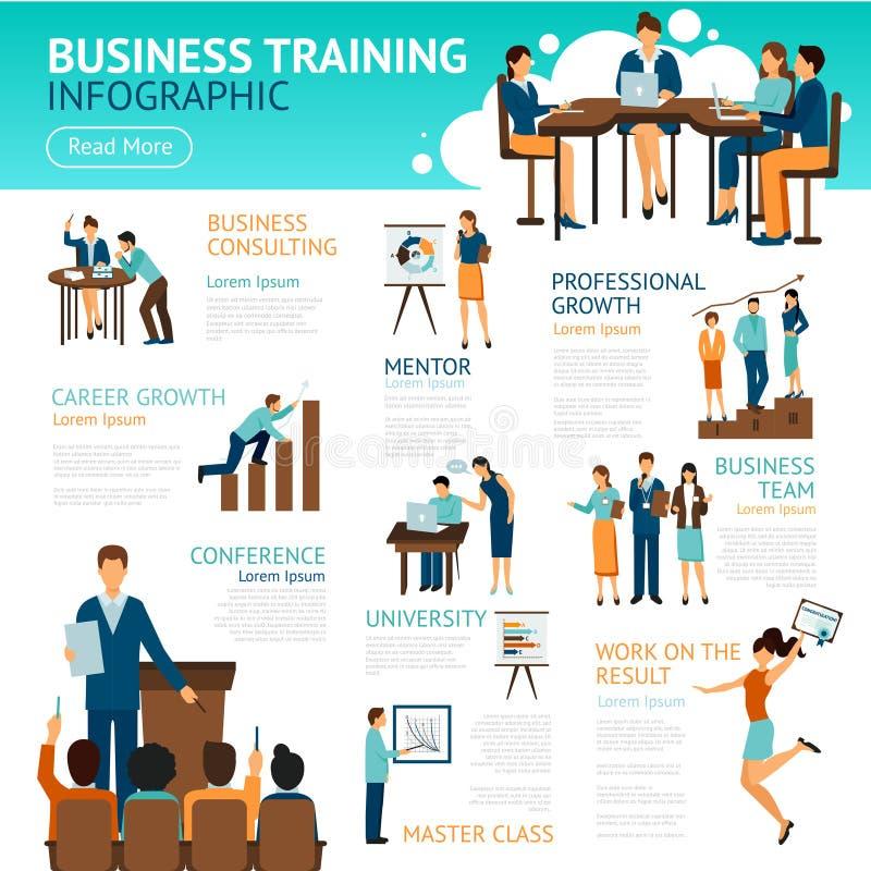 Infographic affisch av affärsutbildning stock illustrationer