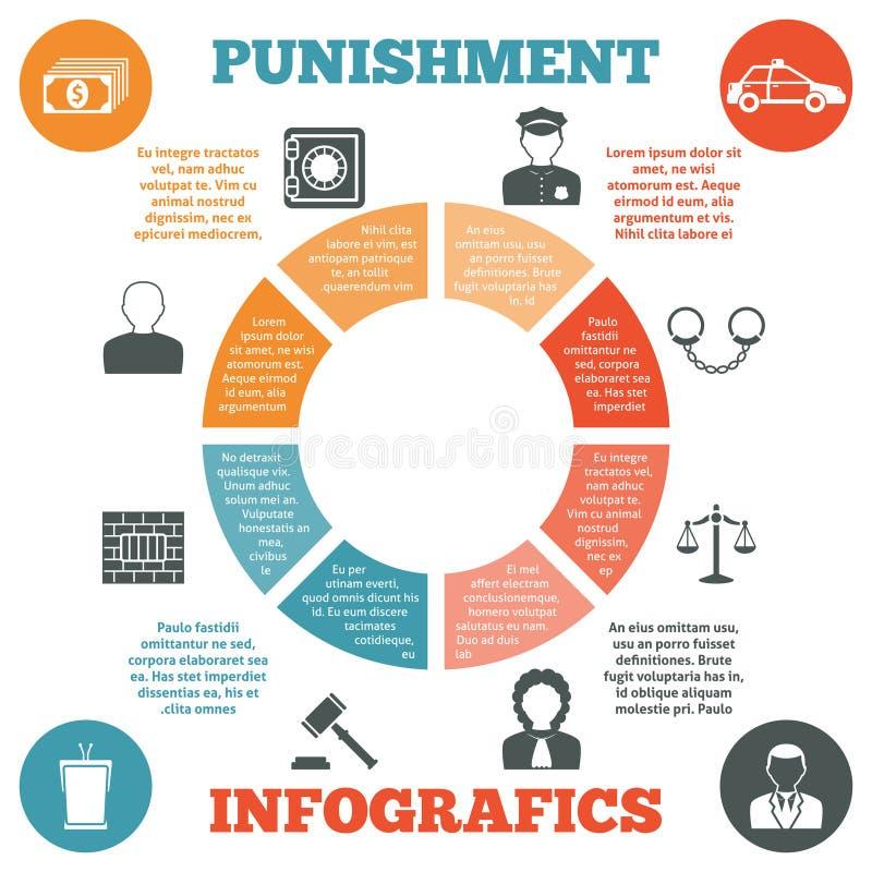 Infographic affischtryck för brott och för bestraffning stock illustrationer