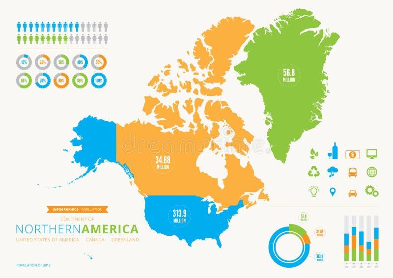 Infographic americano septentrional con los iconos ilustración del vector