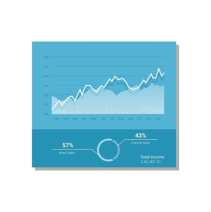 Infographic-Armaturenbrettschablone mit flachen Designdiagrammen und -diagrammen Verarbeitungsanalyse von Daten vektor abbildung