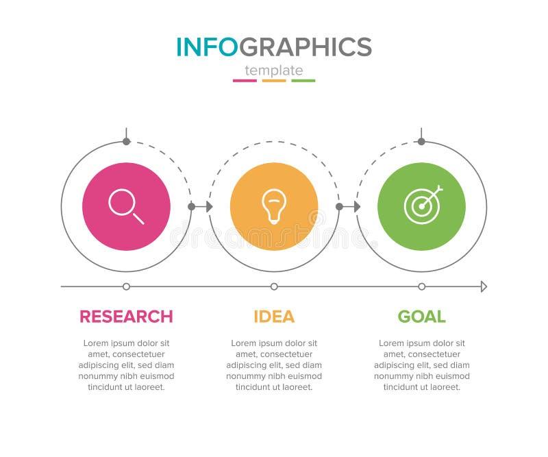 Infographic Aufkleberschablone des Vektors mit Ikonen 3 Wahlen oder Schritte Forschung, Idee und Ziel Infographics f?r Gesch?ft stock abbildung