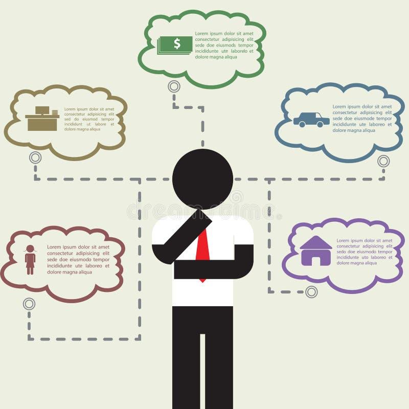 Infographic av affärsmannen Thinking om hans liv vektor illustrationer