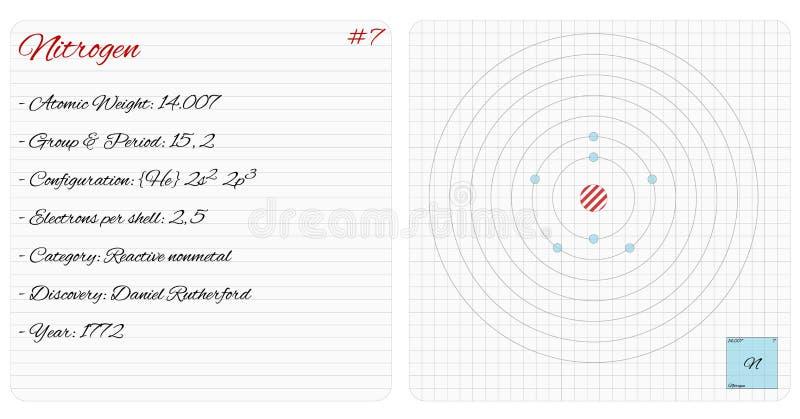 Infographic av beståndsdelen av gasformigt grundämne royaltyfri illustrationer