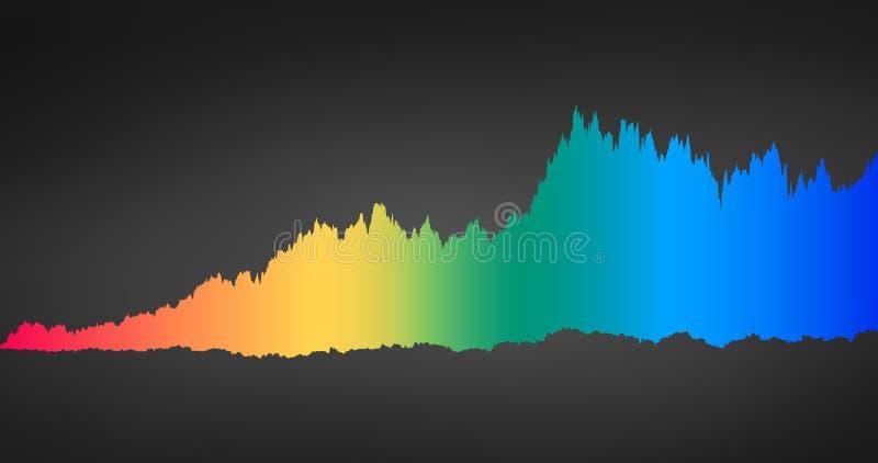 infographic av den solida waveformen för spektrumfärg, diagram, grafbegrepp Vektorillustration som isoleras på svart bakgrund stock illustrationer