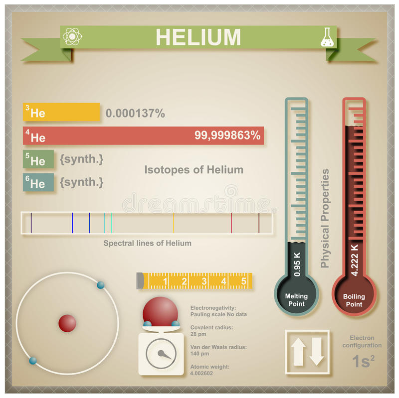Infographic av helium vektor illustrationer