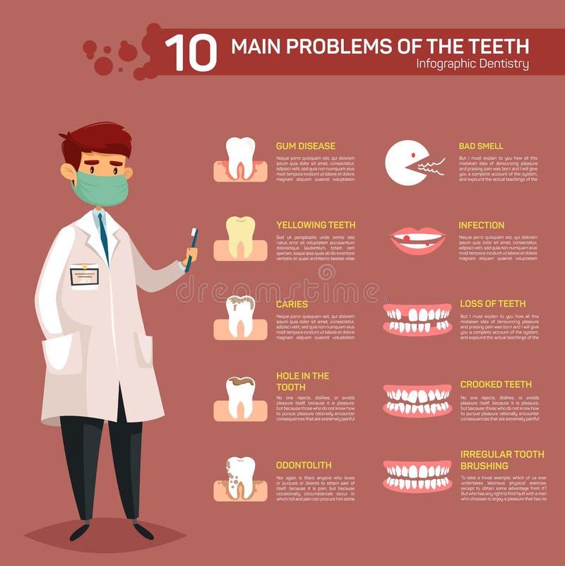 Infographic avec des problèmes de dentiste et de dents illustration de vecteur