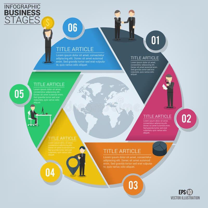 Infographic bedrijfsstadia Vector illustratie vector illustratie