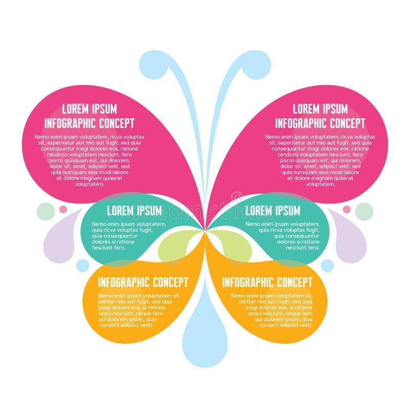 Infographic begrepp - abstrakt bakgrund - idérik vektorillustration av fjärilskonturn royaltyfri illustrationer