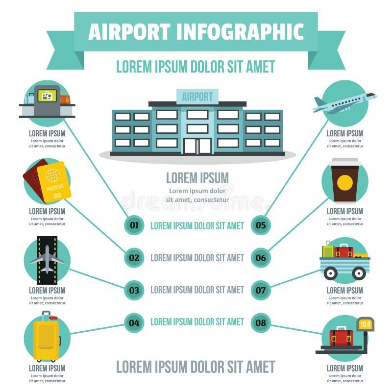 Infographic begrepp för flygplats, lägenhetstil royaltyfri illustrationer