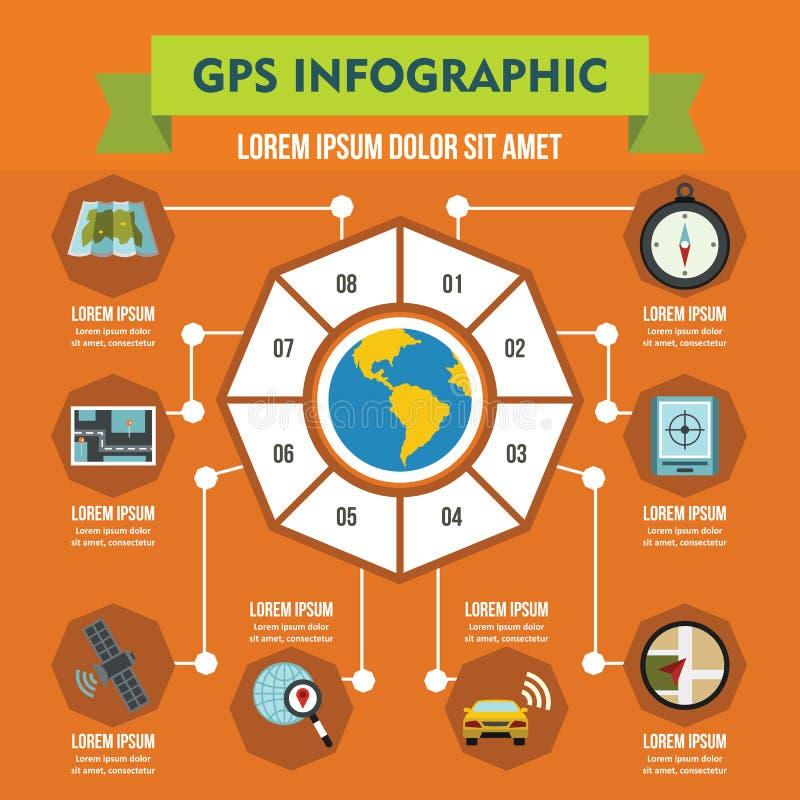 Infographic begrepp för GPS navigering, lägenhetstil royaltyfri illustrationer