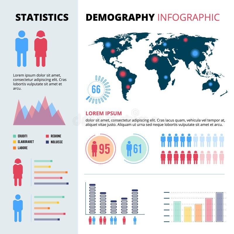 Infographic begreppsdesign av folkbefolkning Demografiska vektorillustrationer med ekonomiska diagram och grafer och vektor illustrationer