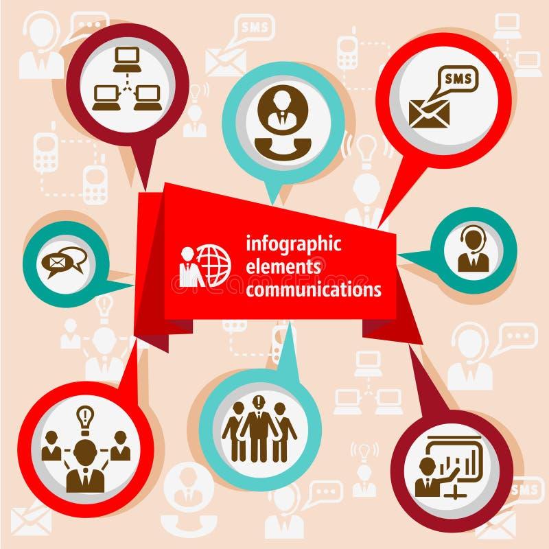 Infographic begreppskommunikation vektor illustrationer