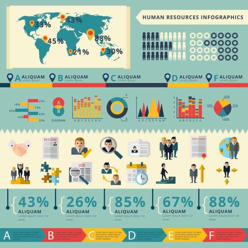 Infographic Berichtsdarstellung des Personalwesens lizenzfreie abbildung