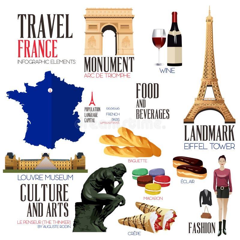 Infographic beståndsdelar för att resa till Frankrike royaltyfri illustrationer