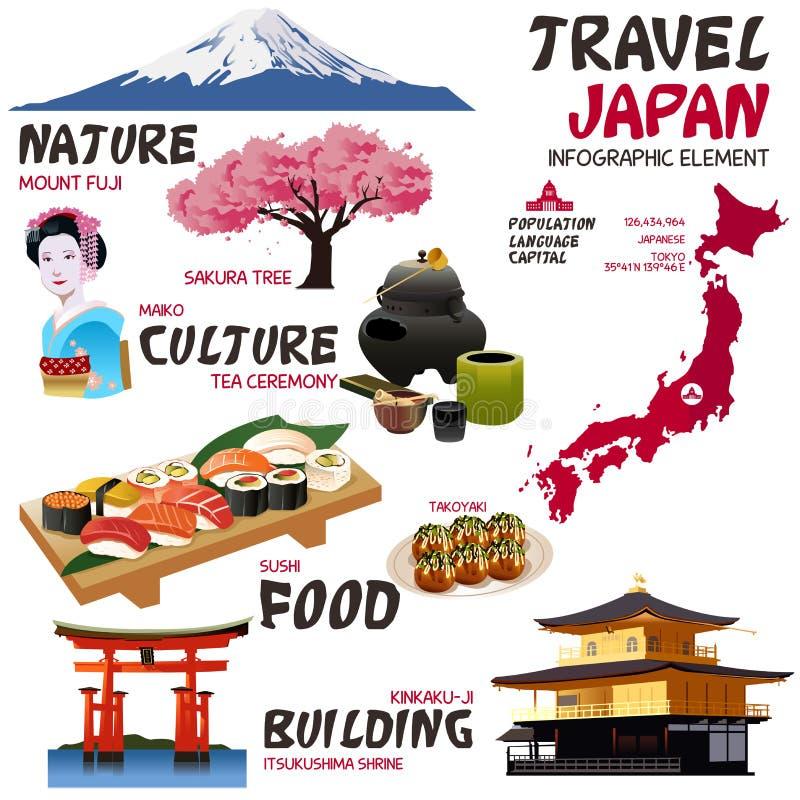 Infographic beståndsdelar för att resa till Japan stock illustrationer