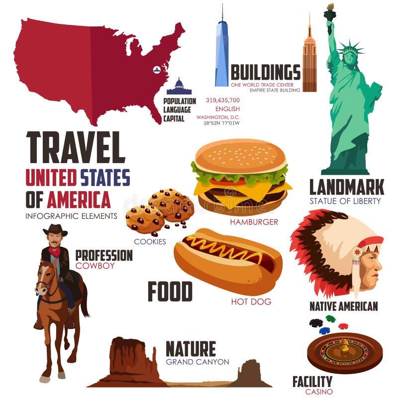 Infographic beståndsdelar för att resa till USA royaltyfri illustrationer
