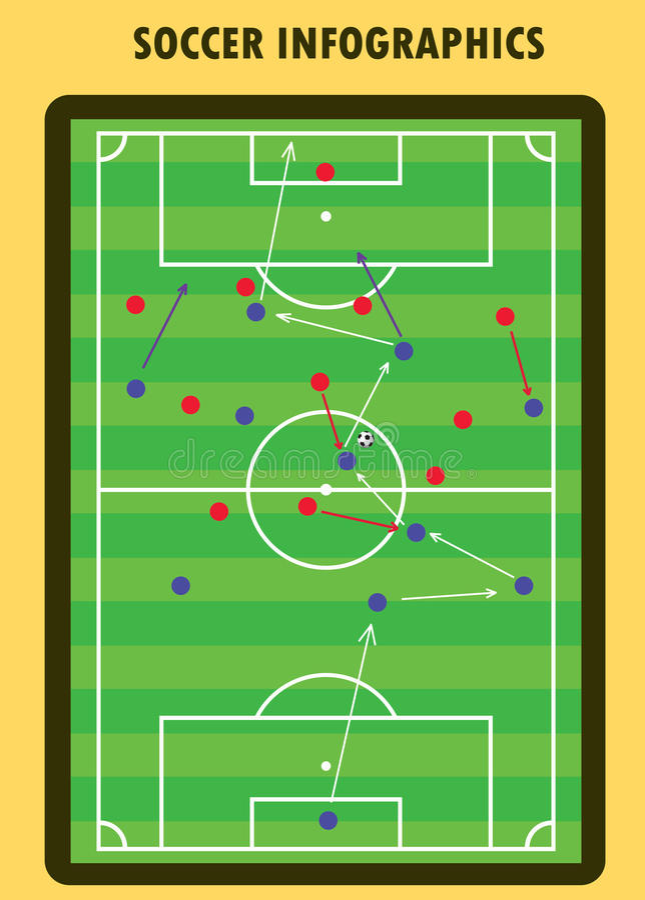 Infographic beståndsdelar för fotbollsmatch Plan design stock illustrationer