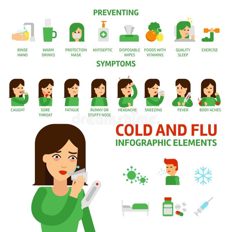 Infographic beståndsdelar för influensa och för gemensam förkylning royaltyfri illustrationer