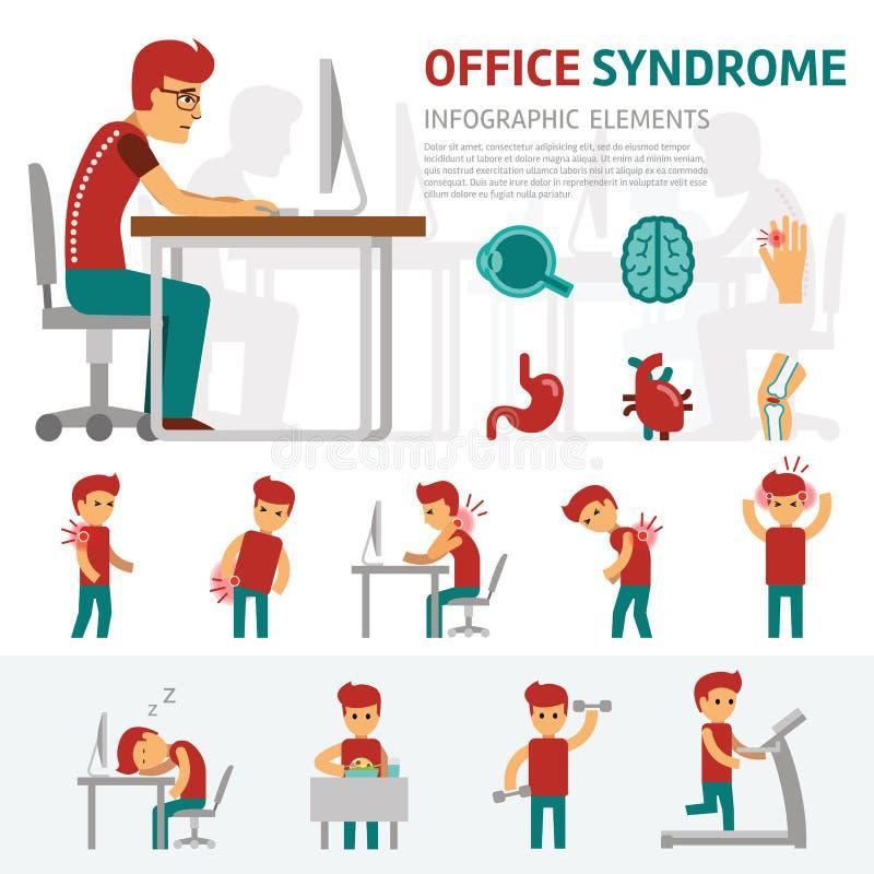 Infographic beståndsdelar för kontorssyndrom Mannen arbetar på datoren, arbetsdags, smärtar i baksida, huvudvärk, sjukt och vård- vektor illustrationer