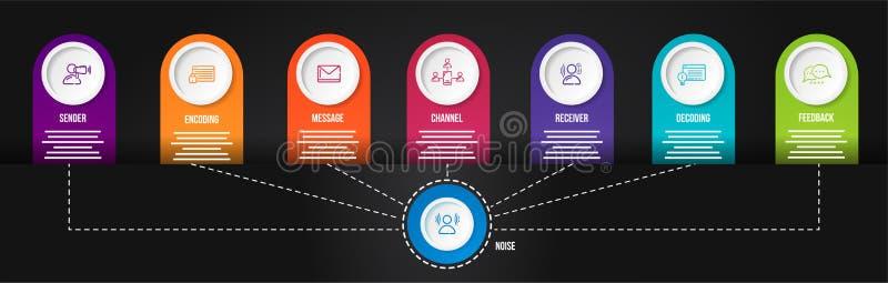 Infographic beståndsdelar för oväsentimeline med sju nivåer stock illustrationer