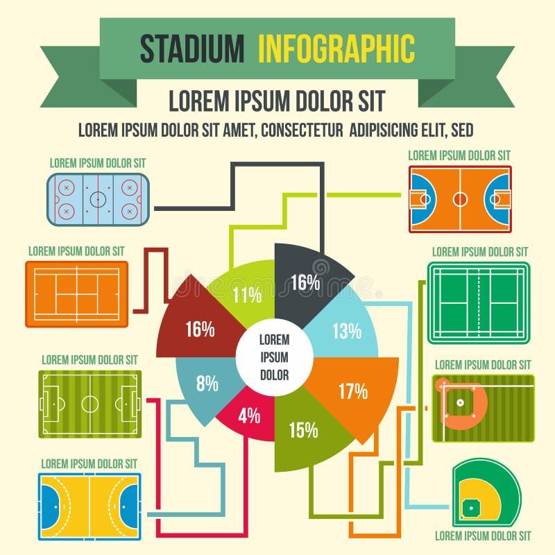 Infographic beståndsdelar för stadion, lägenhetstil stock illustrationer