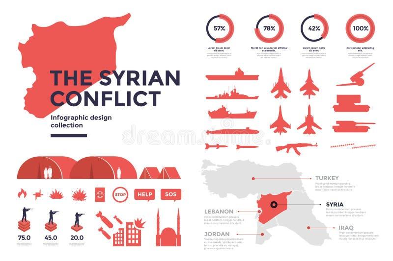 Infographic beståndsdelar på ämne av den syrianska konflikten Konturbild av militär teknologi, vapen Översikt av Syrien och gräns vektor illustrationer