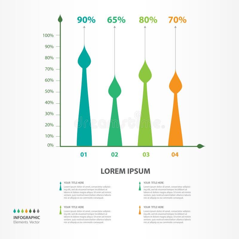 Infographic beståndsdelvektor för affären, borstesymbol, broschyrreklambladmall, presentation, rengöringsduk, banerdesign, altern vektor illustrationer