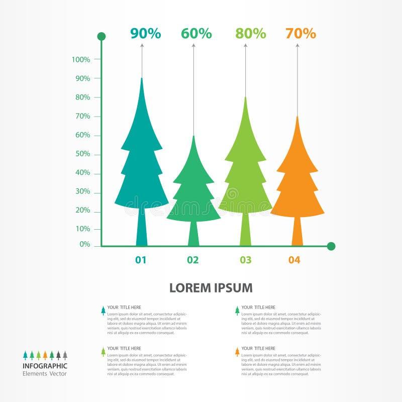 Infographic beståndsdelvektor för affären, trädsymbol, broschyrreklambladmall, presentation, rengöringsduk, banerdesign, diagram, stock illustrationer