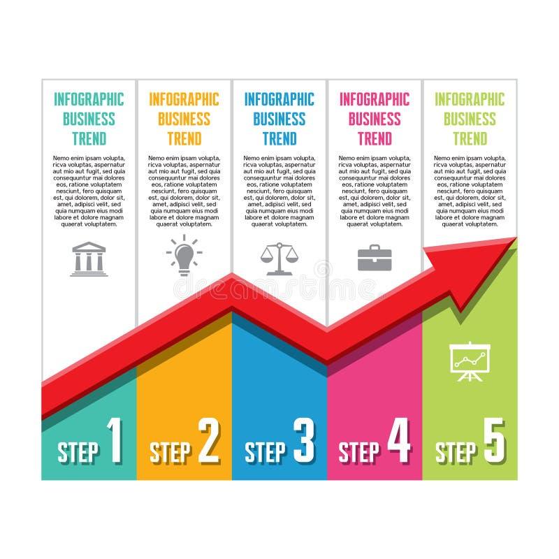 Infographic Biznesowy pojęcie - trendu wektor Illust ilustracji