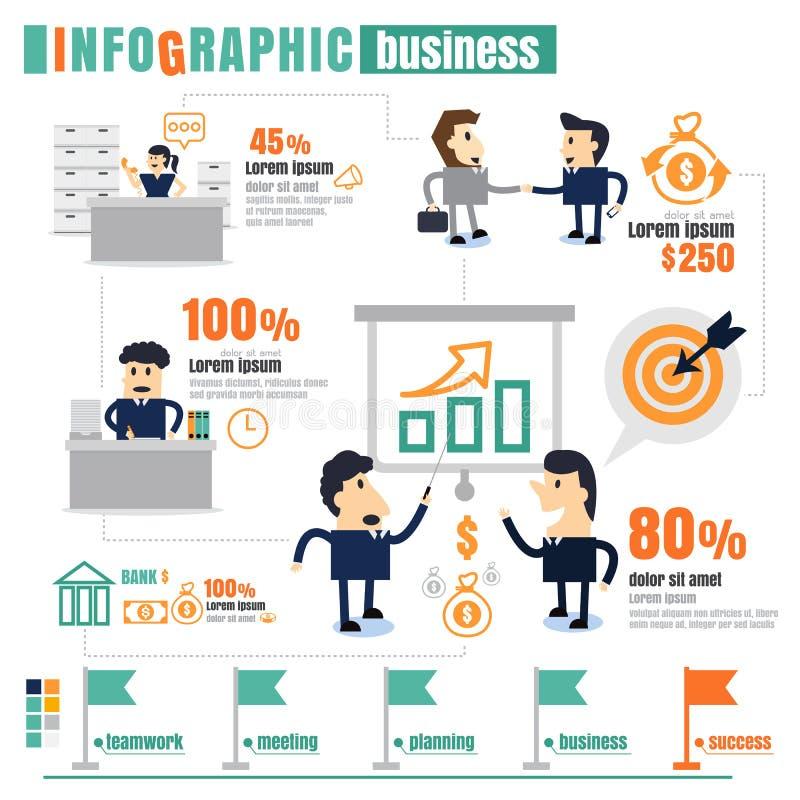 Infographic biznesu drużyny praca, sukces, komunikacja, zyskuje royalty ilustracja