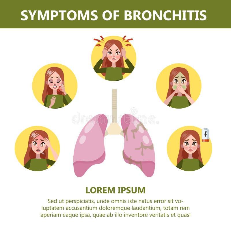 Infographic bronchitissymptomen Chronische ziekte Hoest, moeheid stock illustratie