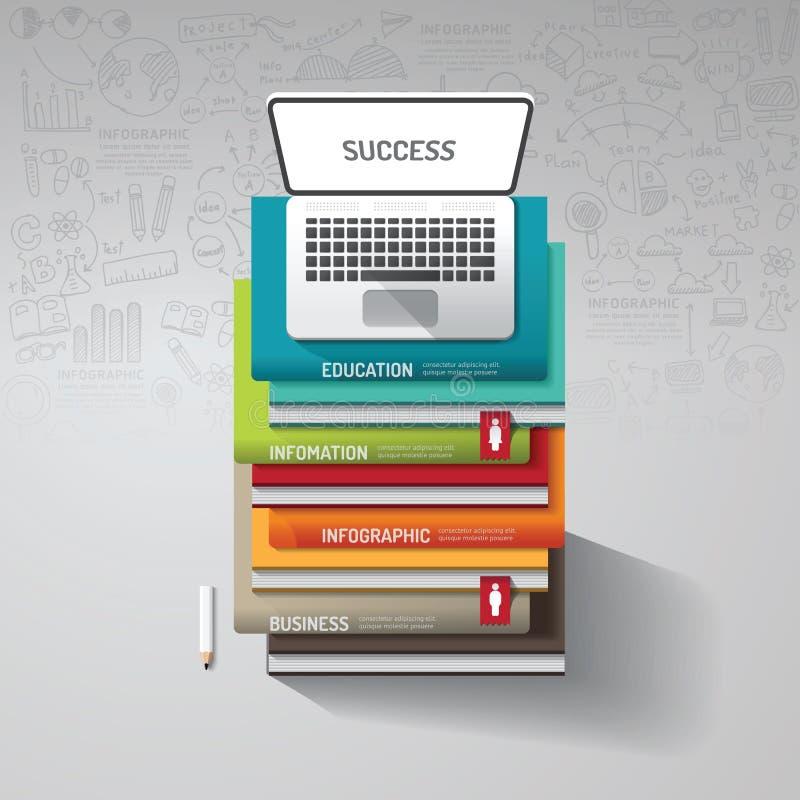 Infographic bucht Schritt mit Gekritzel Federzeichnung und Notizbuch lizenzfreie abbildung
