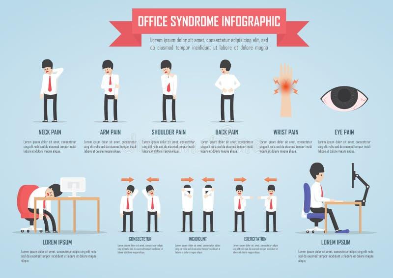 Infographic bureausyndroom royalty-vrije illustratie