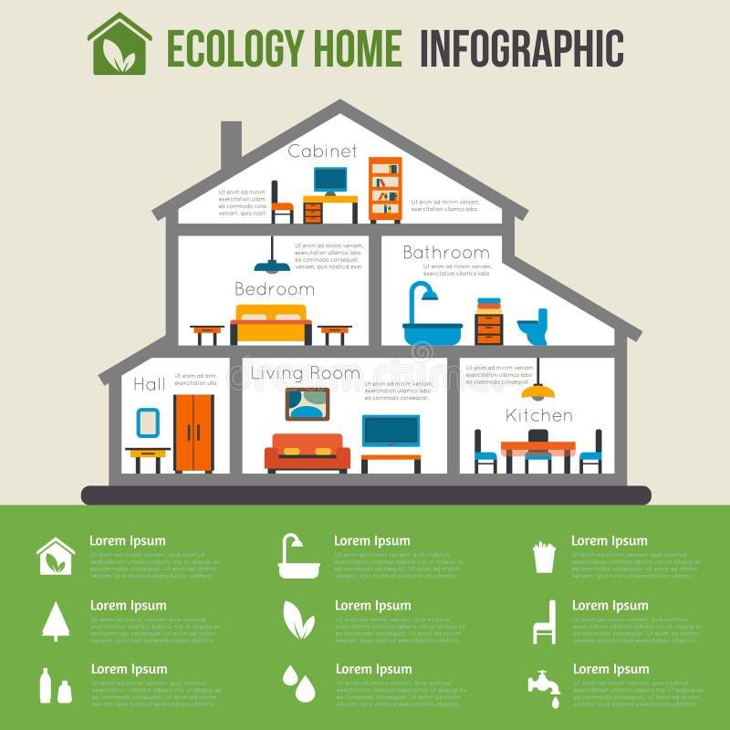 Infographic casero respetuoso del medio ambiente ilustración del vector