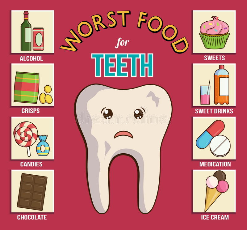 Infographic chart for dental and health care. It shows the worst food products for teeth, gums and enamel. Sweets, crisps, alcohol royalty free illustration