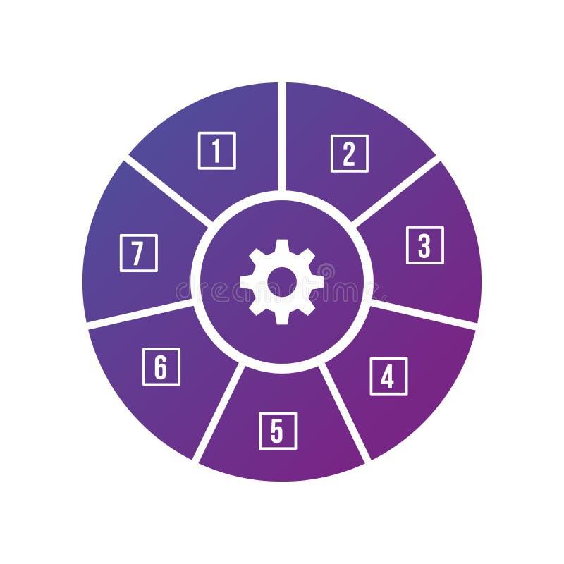 Infographic cirkelbeståndsdel Diagram graf, diagram med 7 moment, alternativ, delar, processar, fas Vektoraffärsmall för stock illustrationer