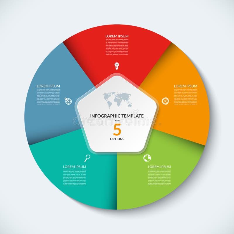 Infographic cirkelmall för vektor Affärsidé med 5 alternativ royaltyfri illustrationer